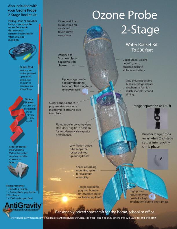OzoneProbe
